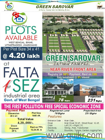 1440 sqft Plot for sale in Falta, Kolkata | Property for sale - QuikrHomes