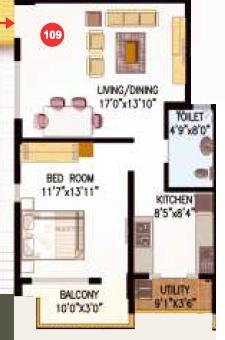 Perody Guru, Bangalore - Floor Plan