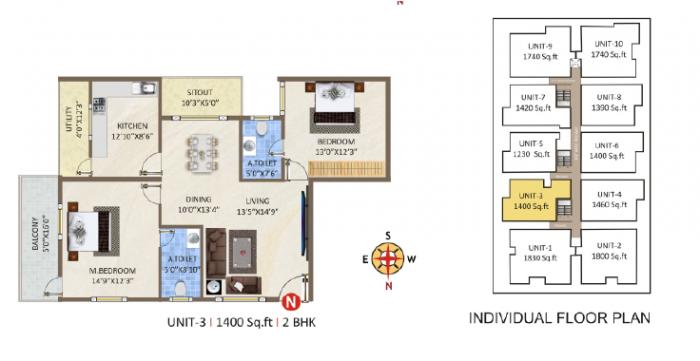 Sai Ashirwad Natures Nest, Bangalore - Floor Plan
