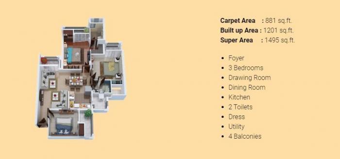 Civitech Stadia, Noida - Floor Plan